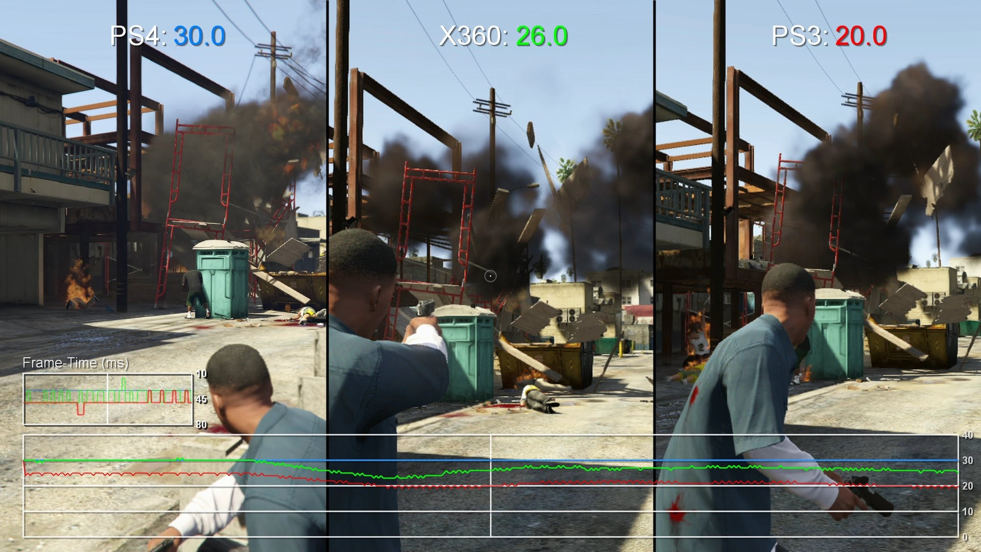 gta 5 xbox 360 vs pc